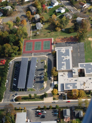 Commercial Solar and Energy Upgrades